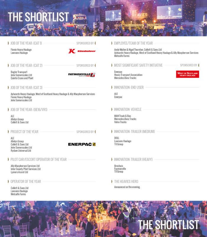 The Heavies 2017: Shortlist announced